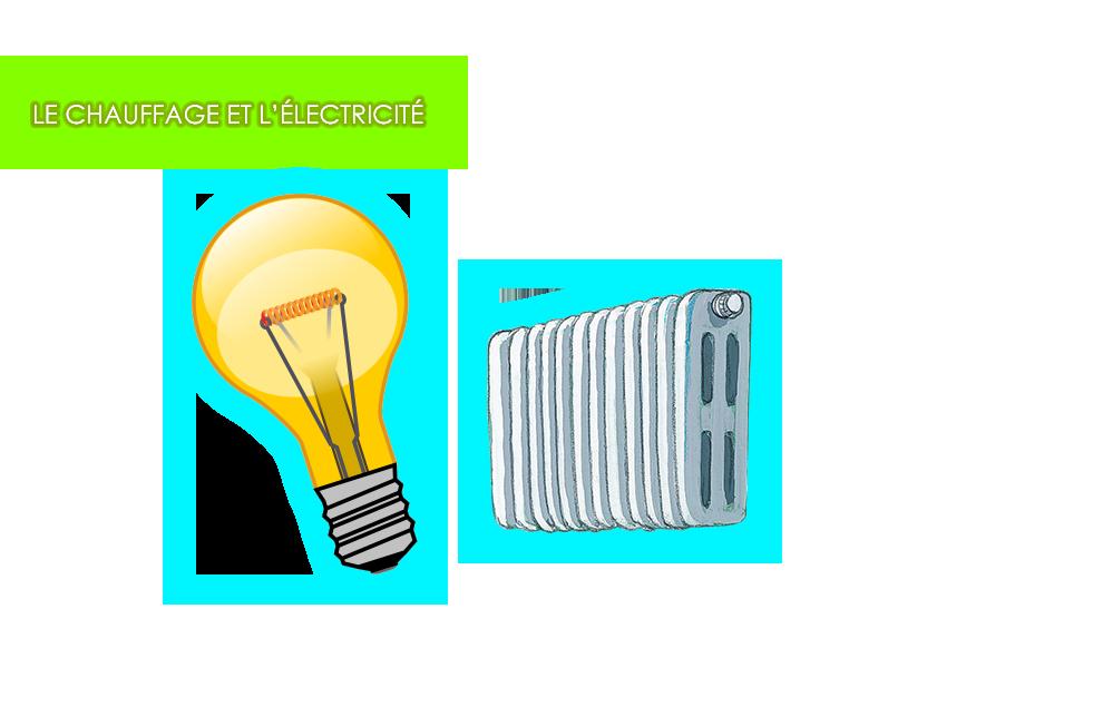 02 >> Les Energies Renouvelables